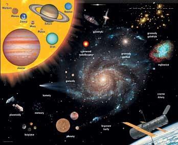 Curso de Astronomía Elemental